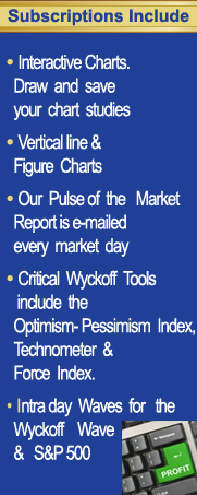 pulse of the marketcharting service features
